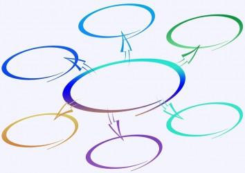 Initiative Hausgemeinden-Netzwerk