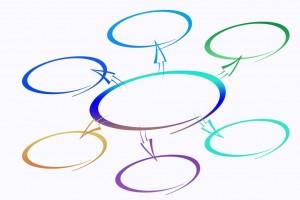 Ziel der Initiative Hausgemeinden-Netzwerk